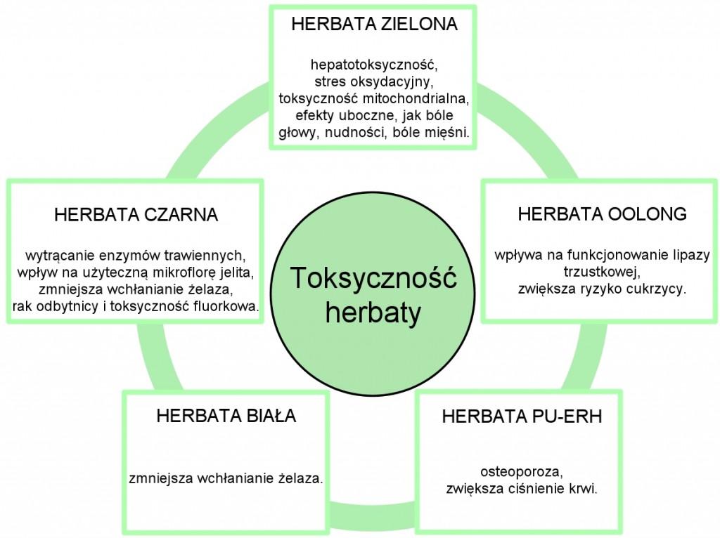 herbata - ryc 3