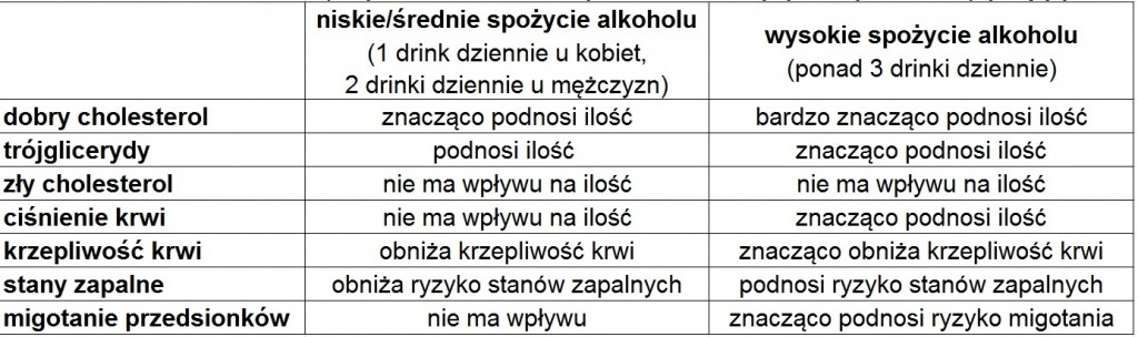 miazdzyca-tabela2